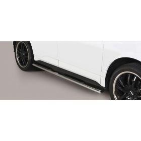 Sidebars Ford Edge 2016 - Ovaal